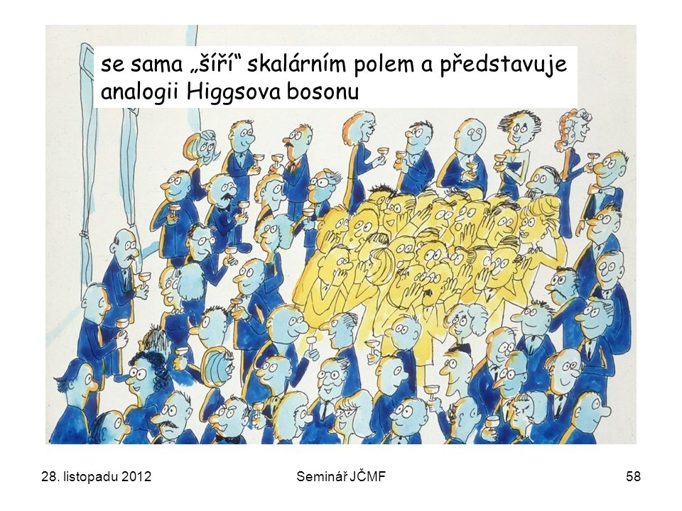 """58 se sama """"šíří skalárním polem a představuje analogii Higgsova bosonu 28."""