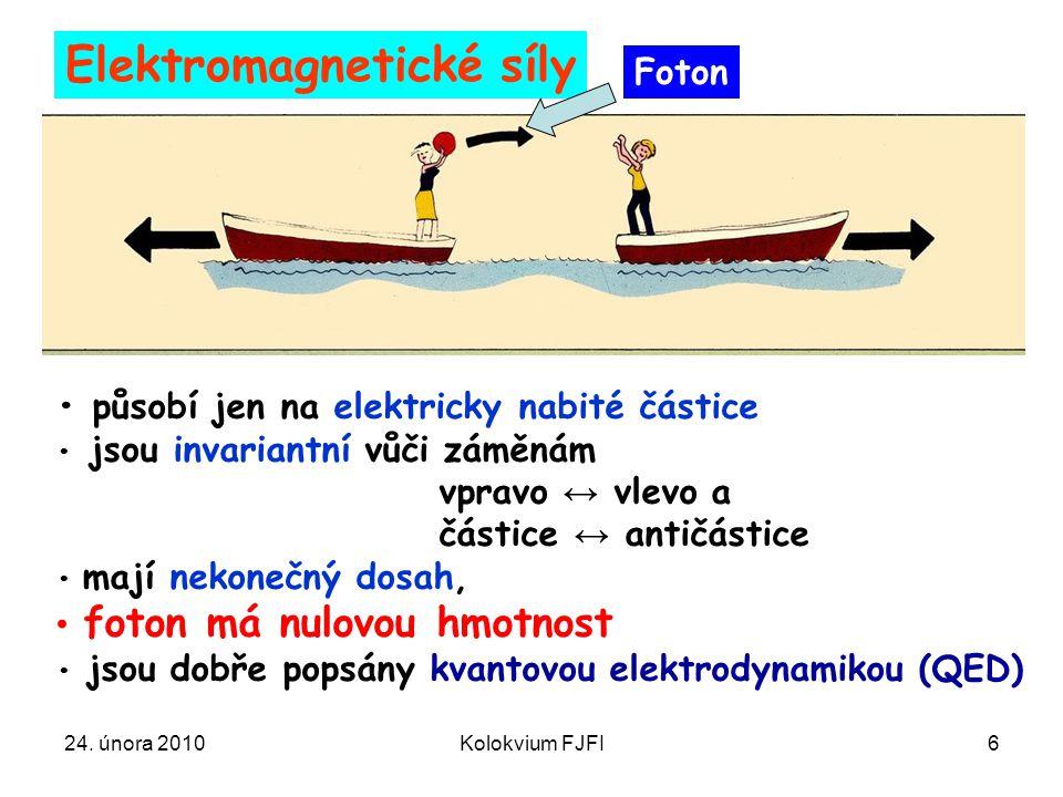 24. února 2010Kolokvium FJFI6 Elektromagnetické síly Foton působí jen na elektricky nabité částice jsou invariantní vůči záměnám vpravo ↔ vlevo a část