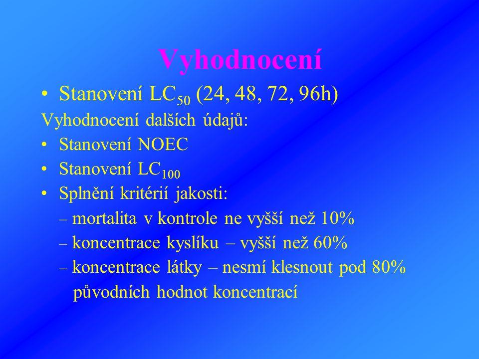 Vyhodnocení Stanovení LC 50 (24, 48, 72, 96h) Vyhodnocení dalších údajů: Stanovení NOEC Stanovení LC 100 Splnění kritérií jakosti: – mortalita v kontr