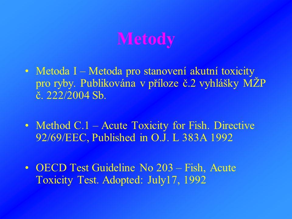 Metody Metoda I – Metoda pro stanovení akutní toxicity pro ryby. Publikována v příloze č.2 vyhlášky MŽP č. 222/2004 Sb. Method C.1 – Acute Toxicity fo