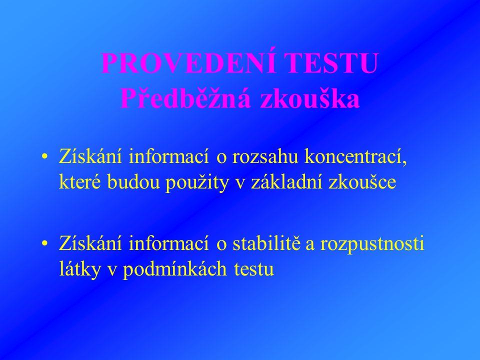 PROVEDENÍ TESTU Předběžná zkouška Získání informací o rozsahu koncentrací, které budou použity v základní zkoušce Získání informací o stabilitě a rozp