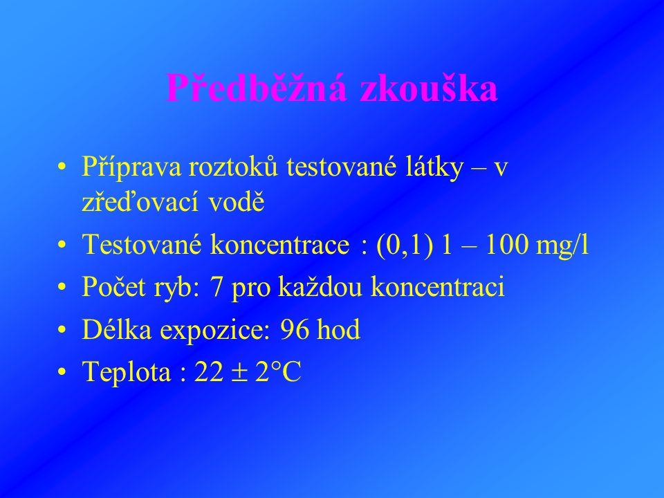Předběžná zkouška Příprava roztoků testované látky – v zřeďovací vodě Testované koncentrace : (0,1) 1 – 100 mg/l Počet ryb: 7 pro každou koncentraci D