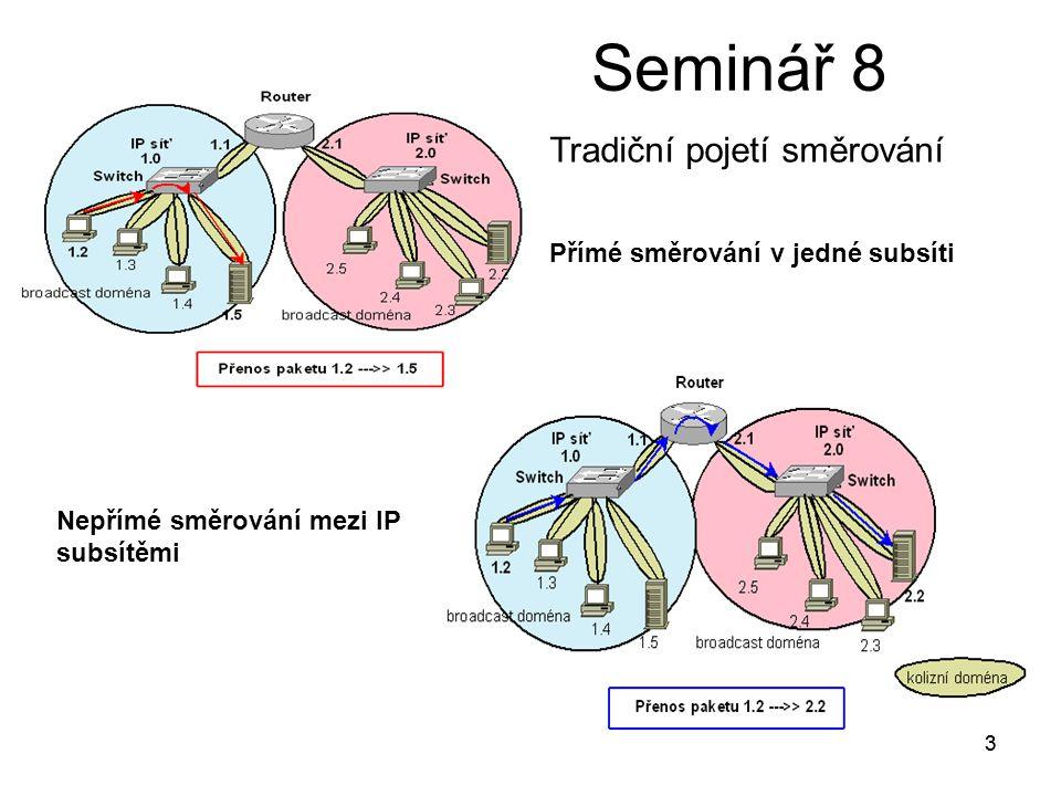 4 Seminář 8 4 Virtuální lokální síť – VLAN Konfiguračně vytvořené skupiny uzlů (virtuální L3 subsítě) na společném spoji L2 Specifikace VLAN – IEEE 802.1q Trunk – multiplexovaný kanál pro jednu nebo více VLAN