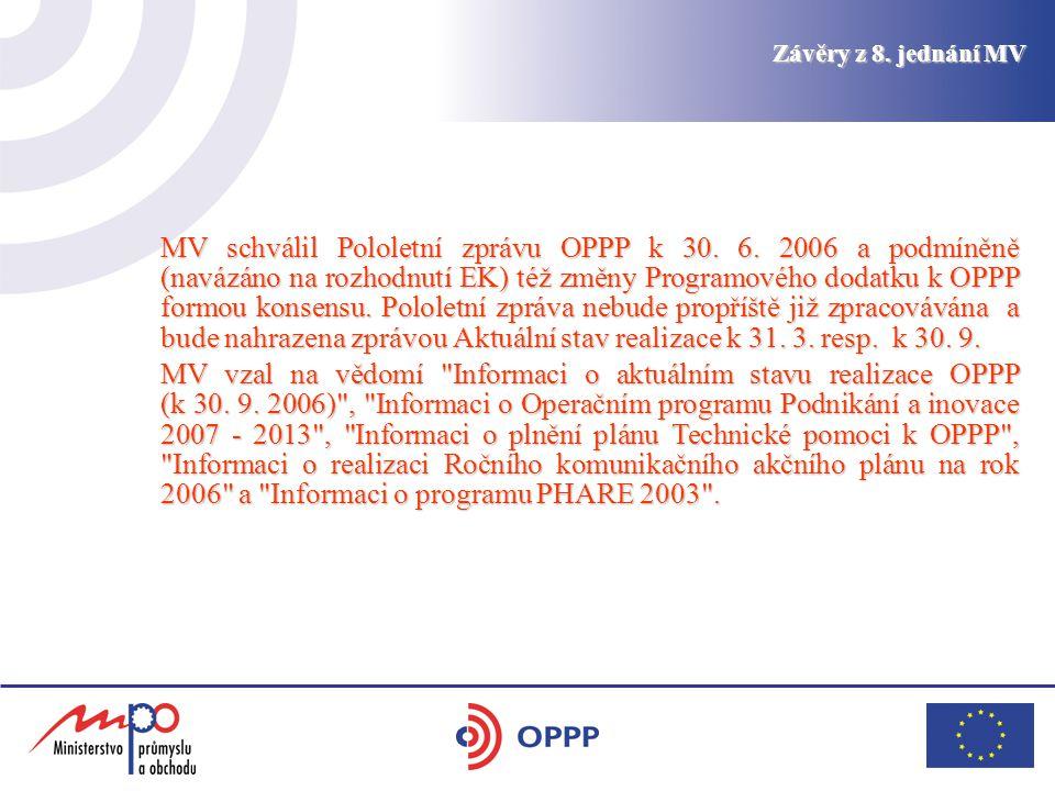 Závěry z 8. jednání MV MV schválil Pololetní zprávu OPPP k 30.