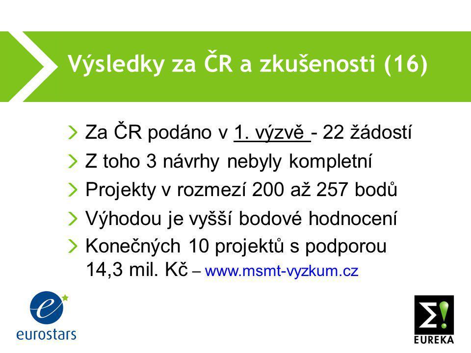Výsledky za ČR a zkušenosti (16)  Za ČR podáno v 1. výzvě - 22 žádostí Z toho 3 návrhy nebyly kompletní Projekty v rozmezí 200 až 257 bodů Výhodou je