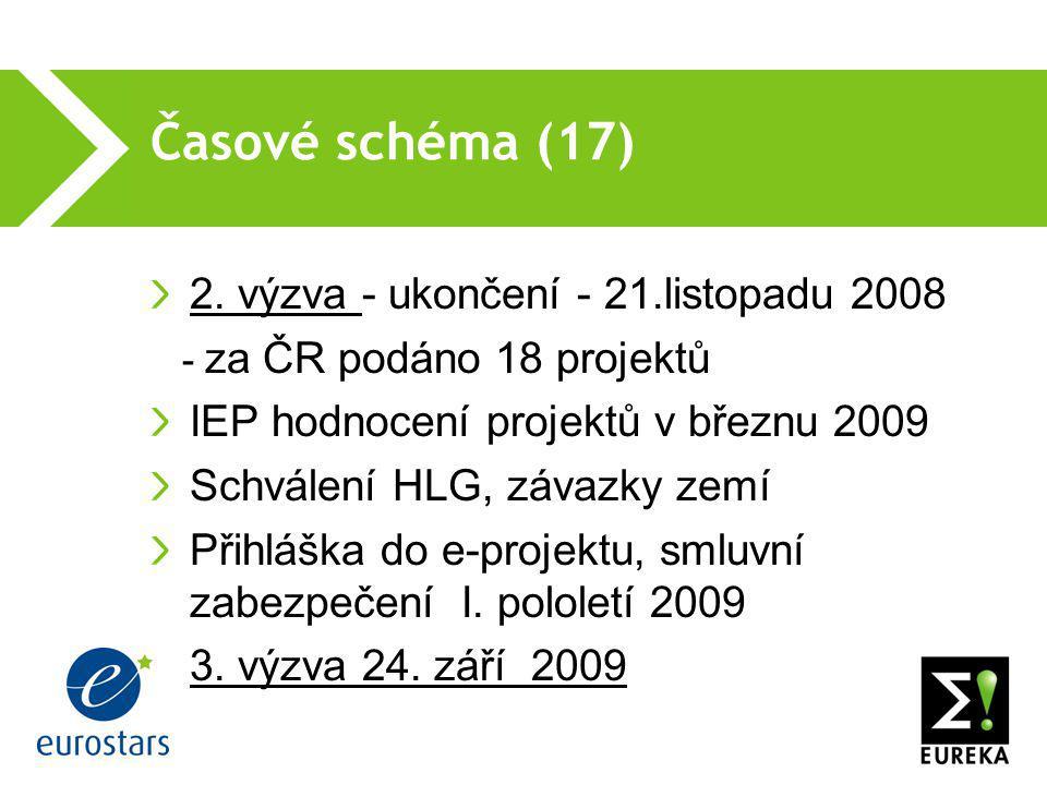 Časové schéma (17)  2. výzva - ukončení - 21.listopadu 2008 - za ČR podáno 18 projektů IEP hodnocení projektů v březnu 2009 Schválení HLG, závazky ze