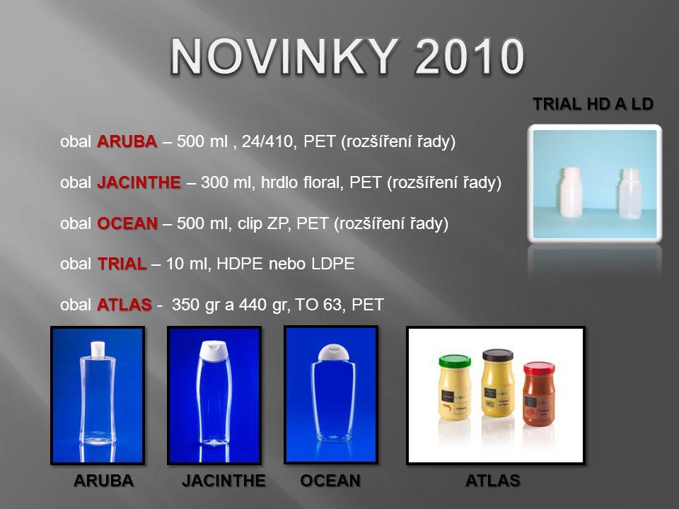 ARUBA obal ARUBA – 500 ml, 24/410, PET (rozšíření řady) JACINTHE obal JACINTHE – 300 ml, hrdlo floral, PET (rozšíření řady) OCEAN obal OCEAN – 500 ml, clip ZP, PET (rozšíření řady) TRIAL obal TRIAL – 10 ml, HDPE nebo LDPE ATLAS obal ATLAS - 350 gr a 440 gr, TO 63, PET ARUBA JACINTHE OCEAN ATLAS ARUBA JACINTHE OCEAN ATLAS TRIAL HD A LD