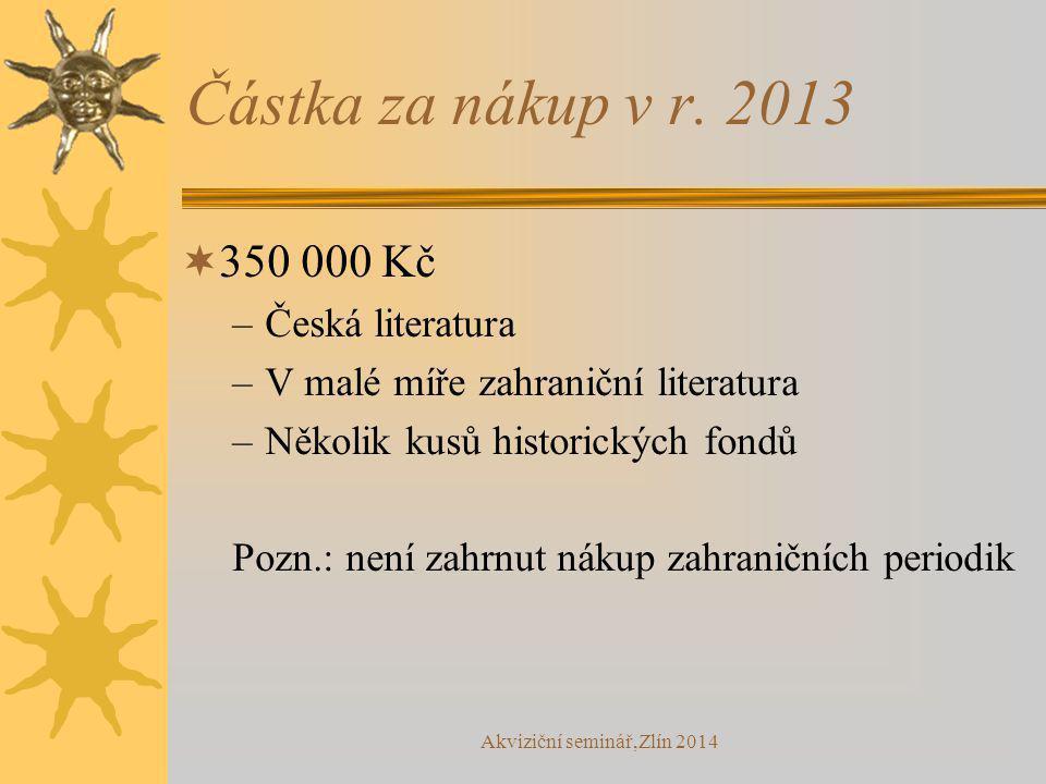 Akviziční seminář,Zlín 2014 Částka za nákup v r.