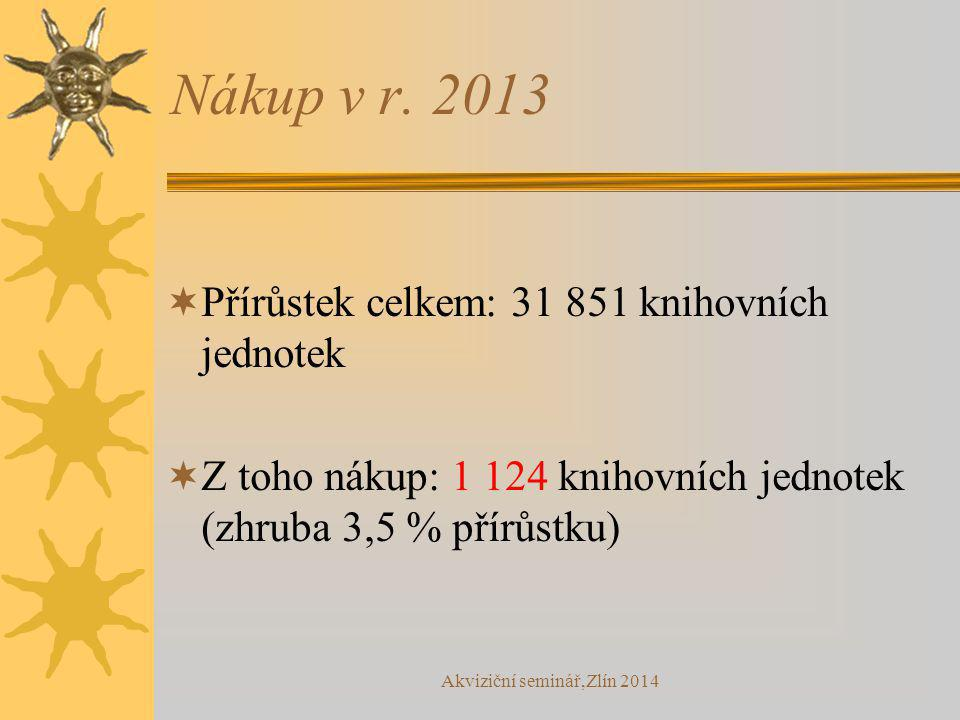Akviziční seminář,Zlín 2014 Nákup v r. 2013  Přírůstek celkem: 31 851 knihovních jednotek  Z toho nákup: 1 124 knihovních jednotek (zhruba 3,5 % pří