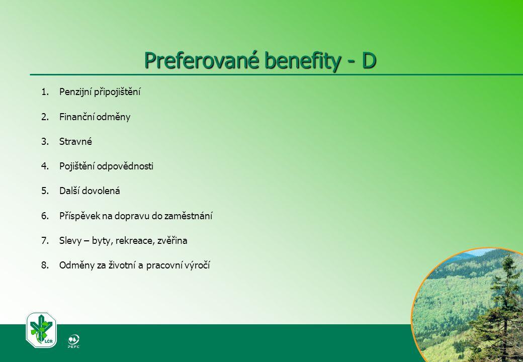 Preferované benefity - D 1.Penzijní připojištění 2.Finanční odměny 3.Stravné 4.Pojištění odpovědnosti 5.Další dovolená 6.Příspěvek na dopravu do zaměstnání 7.Slevy – byty, rekreace, zvěřina 8.Odměny za životní a pracovní výročí
