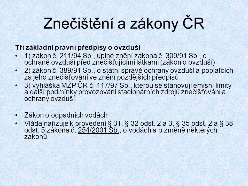 Znečištění a zákony ČR Tři základní právní předpisy o ovzduší 1) zákon č.