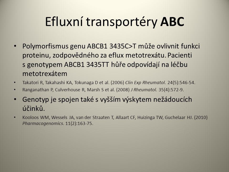Efluxní transportéry ABC Polymorfismus genu ABCB1 3435C>T může ovlivnit funkci proteinu, zodpovědného za eflux metotrexátu.