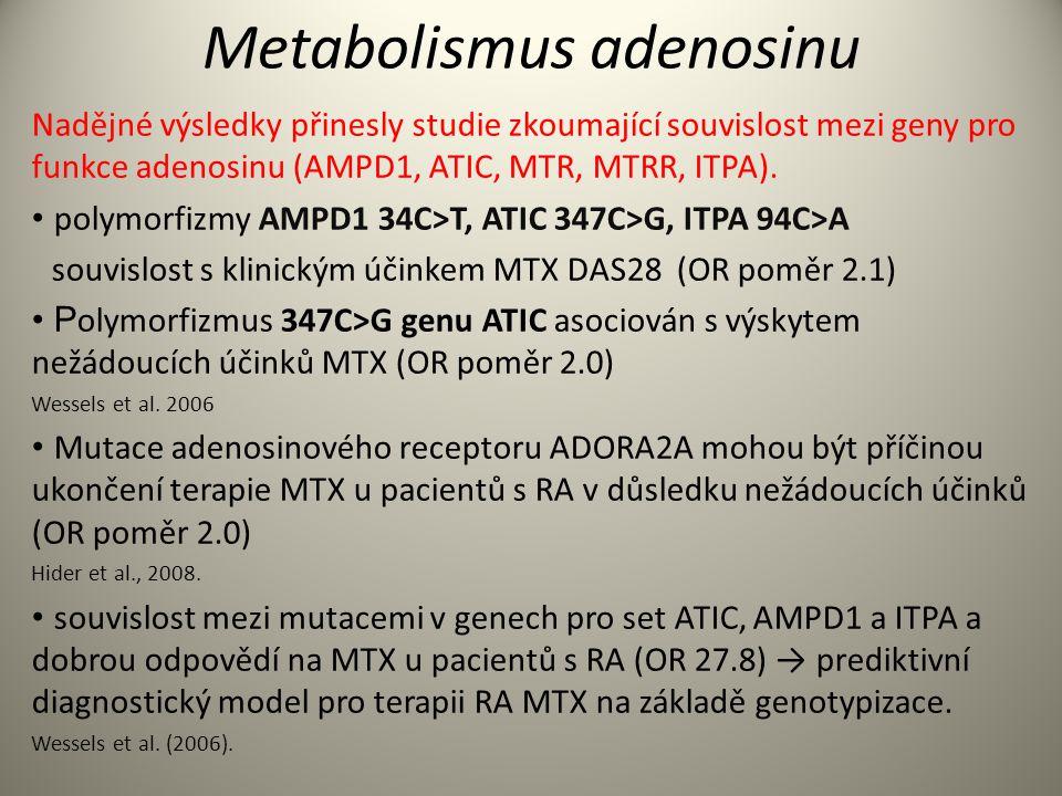 Metabolismus adenosinu Nadějné výsledky přinesly studie zkoumající souvislost mezi geny pro funkce adenosinu (AMPD1, ATIC, MTR, MTRR, ITPA).