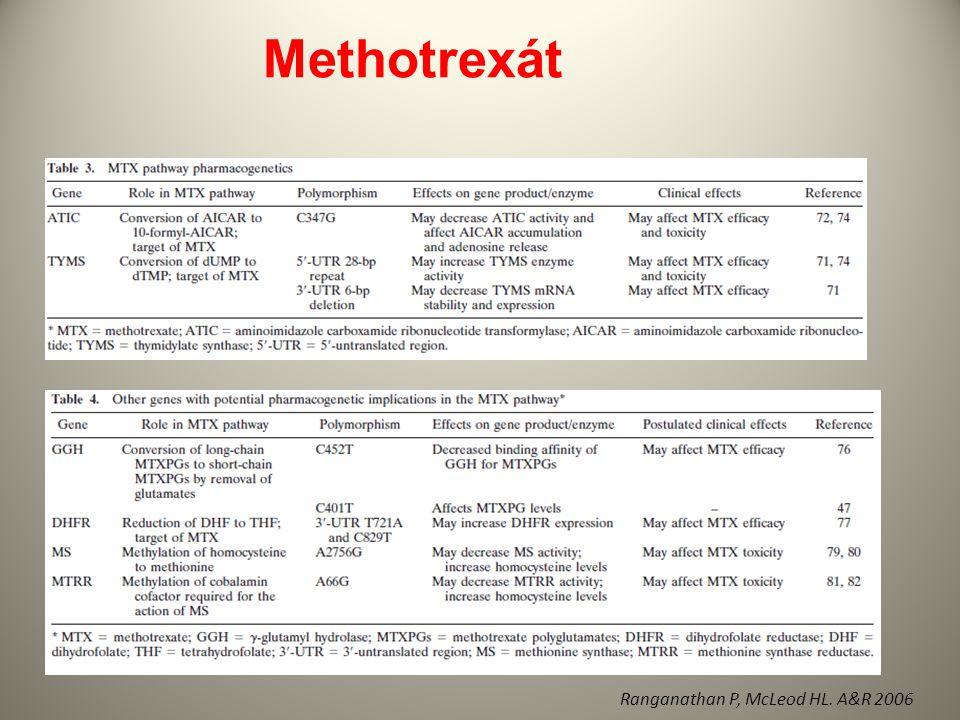 Methotrexát Ranganathan P, McLeod HL. A&R 2006