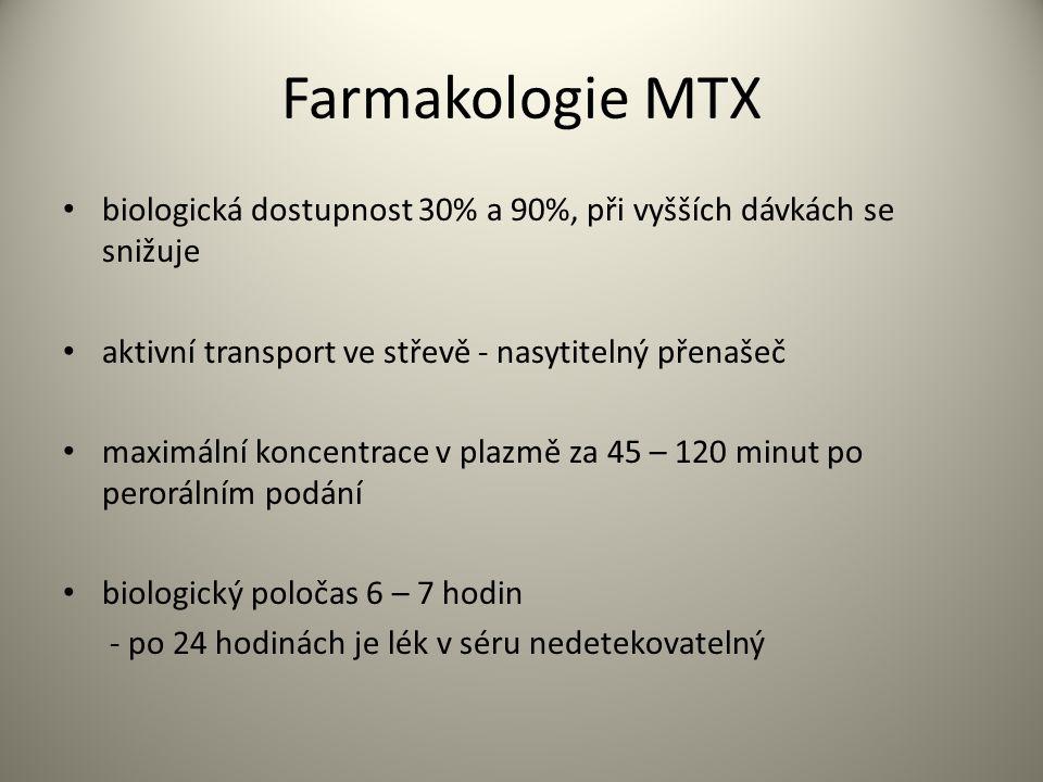 Farmakologie MTX biologická dostupnost 30% a 90%, při vyšších dávkách se snižuje aktivní transport ve střevě - nasytitelný přenašeč maximální koncentrace v plazmě za 45 – 120 minut po perorálním podání biologický poločas 6 – 7 hodin - po 24 hodinách je lék v séru nedetekovatelný