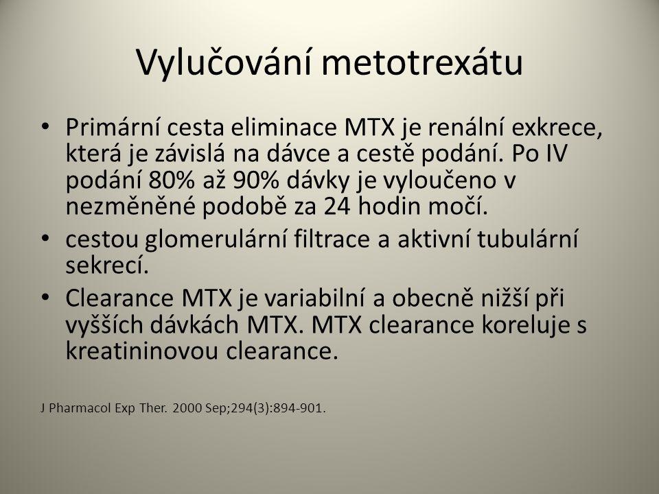 Vylučování metotrexátu Primární cesta eliminace MTX je renální exkrece, která je závislá na dávce a cestě podání.