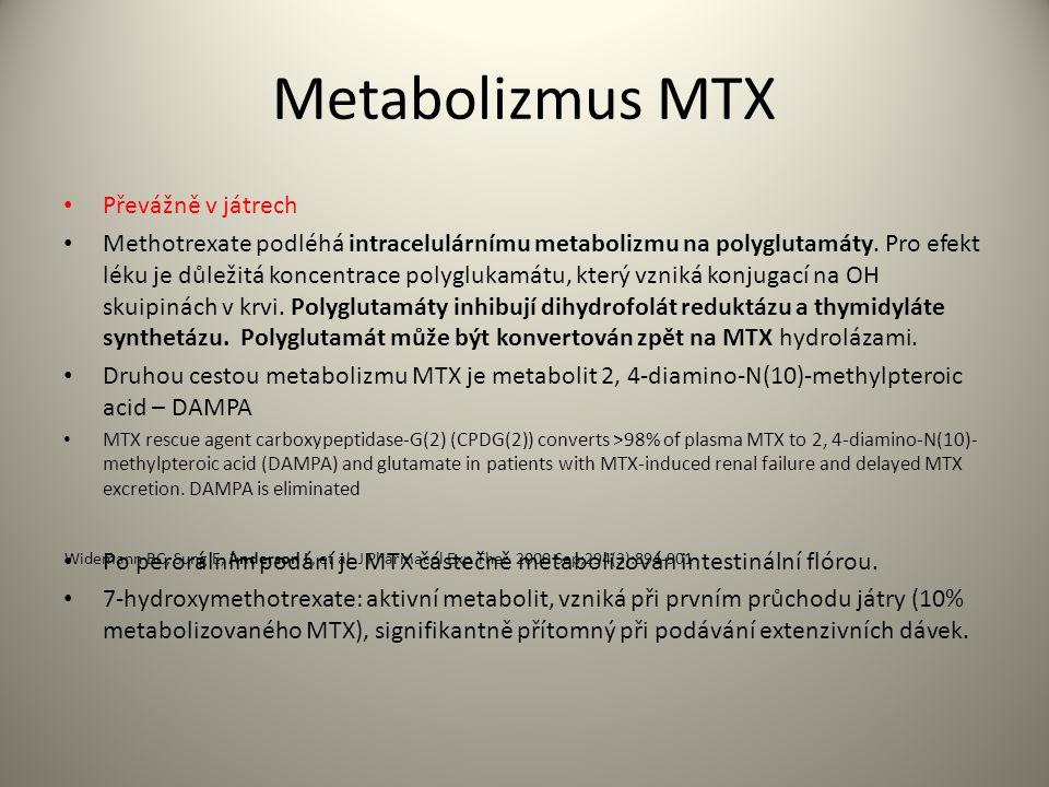 Metabolizmus MTX Převážně v játrech Methotrexate podléhá intracelulárnímu metabolizmu na polyglutamáty.