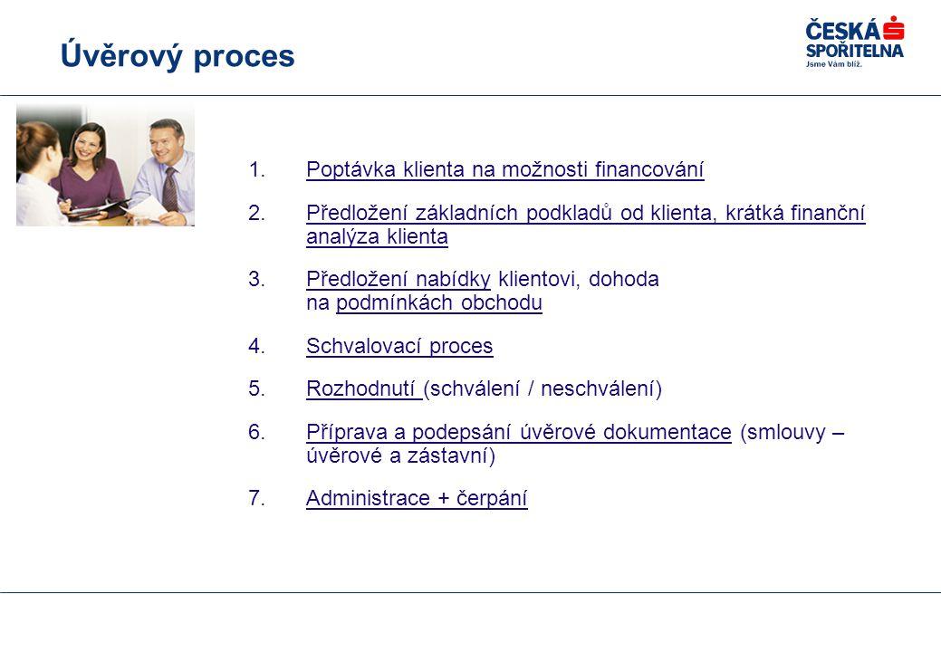 Úvěrový proces 1.Poptávka klienta na možnosti financování 2.Předložení základních podkladů od klienta, krátká finanční analýza klienta 3.Předložení nabídky klientovi, dohoda na podmínkách obchodu 4.Schvalovací proces 5.Rozhodnutí (schválení / neschválení) 6.Příprava a podepsání úvěrové dokumentace (smlouvy – úvěrové a zástavní) 7.Administrace + čerpání