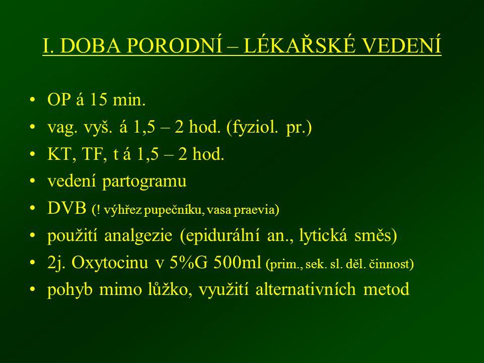 I. DOBA PORODNÍ – LÉKAŘSKÉ VEDENÍ OP á 15 min. vag. vyš. á 1,5 – 2 hod. (fyziol. pr.) KT, TF, t á 1,5 – 2 hod. vedení partogramu DVB (! výhřez pupeční