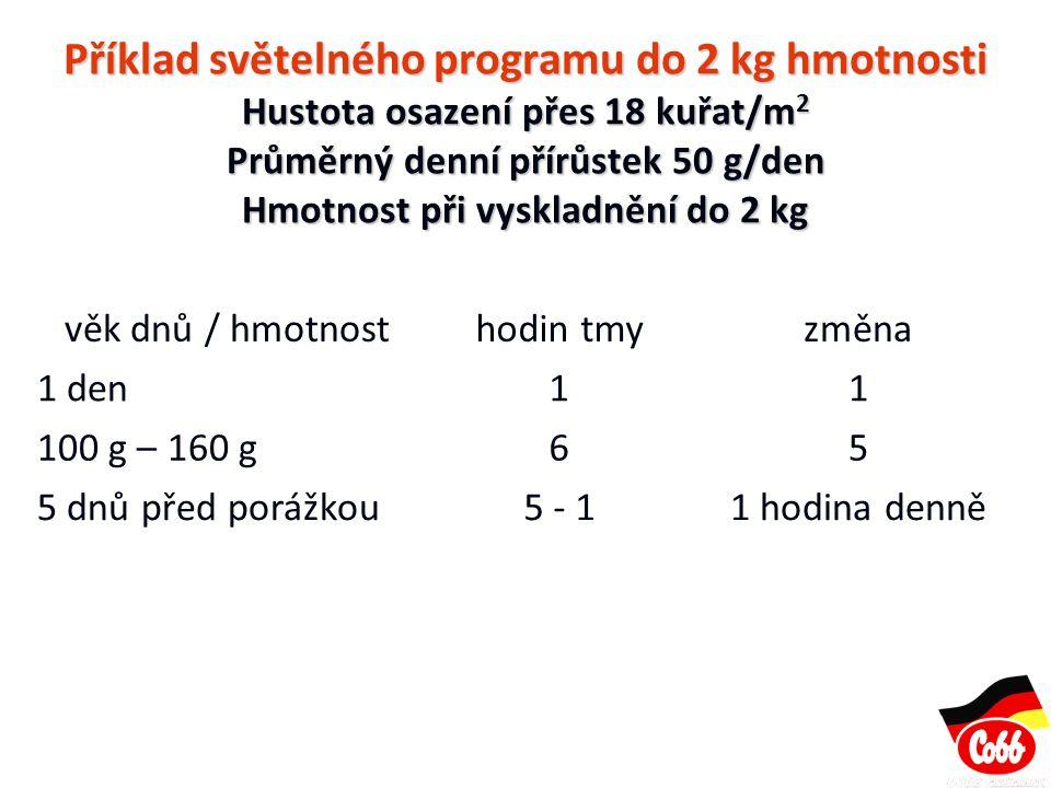 Příklad světelného programu do 2 kg hmotnosti Hustota osazení přes 18 kuřat/m 2 Průměrný denní přírůstek 50 g/den Hmotnost při vyskladnění do 2 kg věk