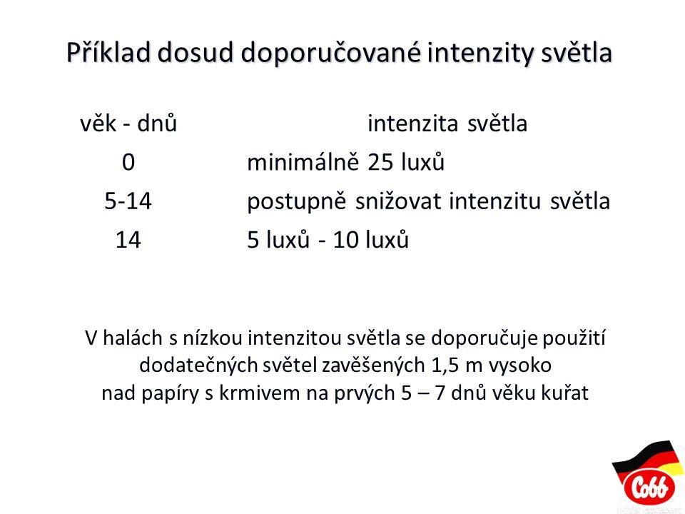 Příklad dosud doporučované intenzity světla věk - dnůintenzita světla 0minimálně 25 luxů 5-14postupně snižovat intenzitu světla 145 luxů - 10 luxů V h