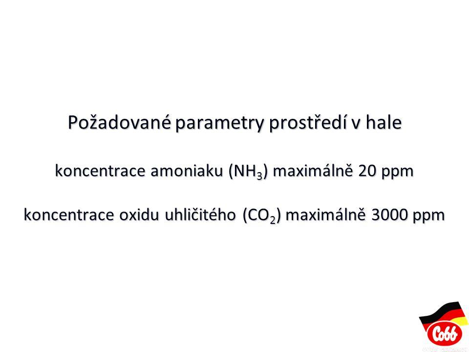 Požadované parametry prostředí v hale koncentrace amoniaku (NH 3 ) maximálně 20 ppm koncentrace oxidu uhličitého (CO 2 ) maximálně 3000 ppm