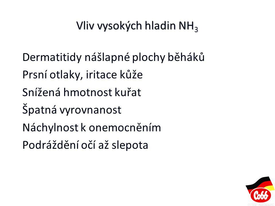 Vliv vysokých hladin NH 3 Dermatitidy nášlapné plochy běháků Prsní otlaky, iritace kůže Snížená hmotnost kuřat Špatná vyrovnanost Náchylnost k onemocn
