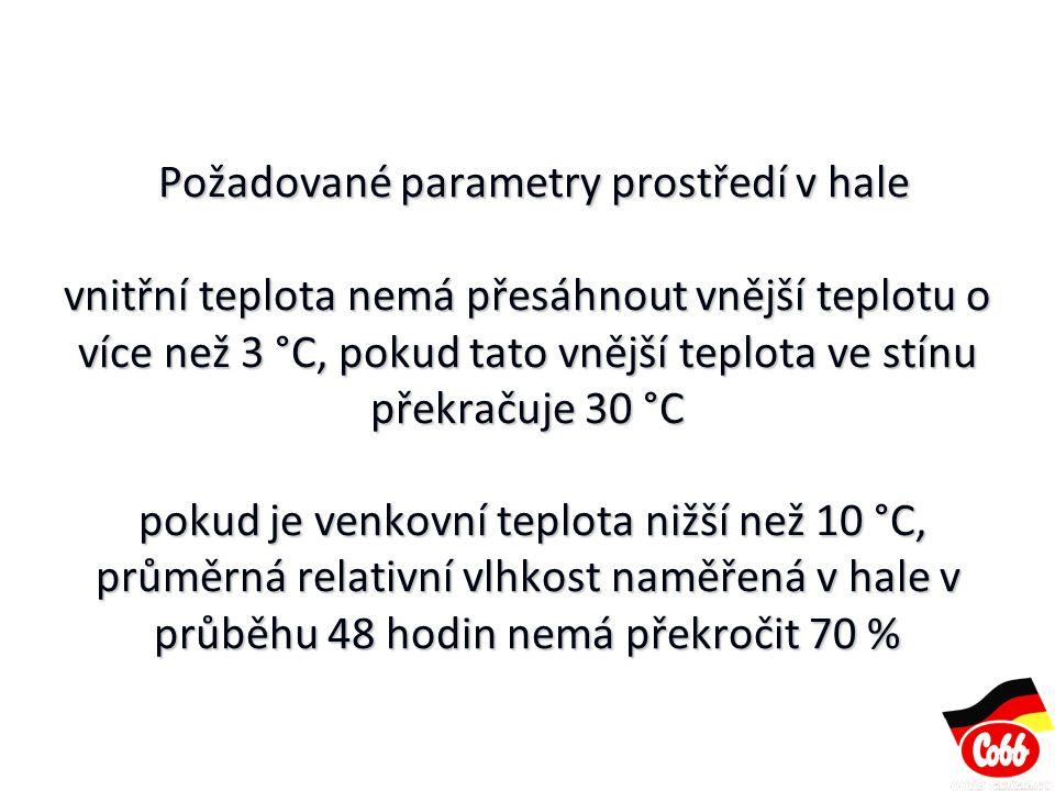 Požadované parametry prostředí v hale vnitřní teplota nemá přesáhnout vnější teplotu o více než 3 °C, pokud tato vnější teplota ve stínu překračuje 30