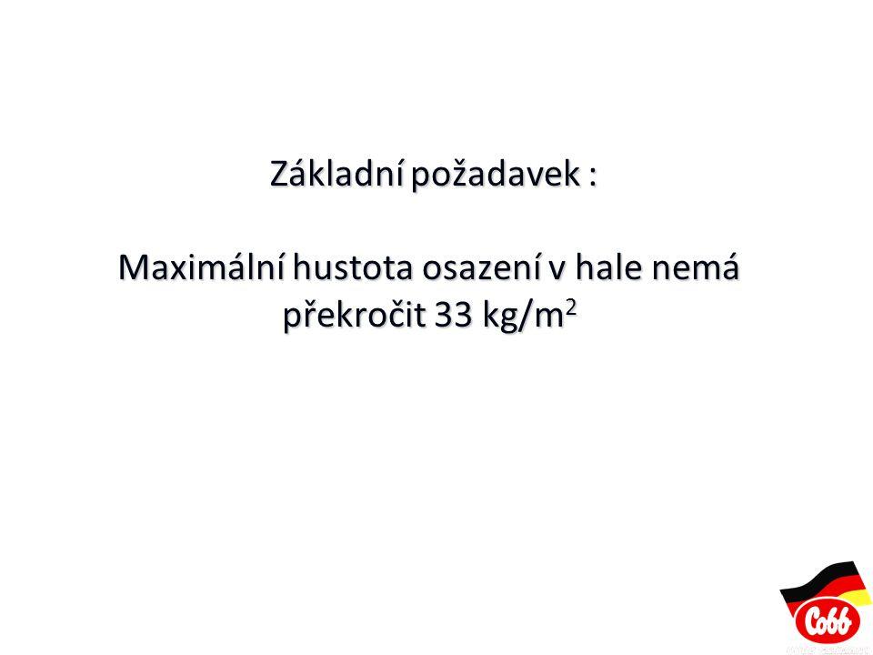Základní požadavek : Maximální hustota osazení v hale nemá překročit 33 kg/m 2 Základní požadavek : Maximální hustota osazení v hale nemá překročit 33