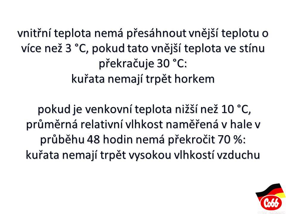 vnitřní teplota nemá přesáhnout vnější teplotu o více než 3 °C, pokud tato vnější teplota ve stínu překračuje 30 °C: kuřata nemají trpět horkem pokud