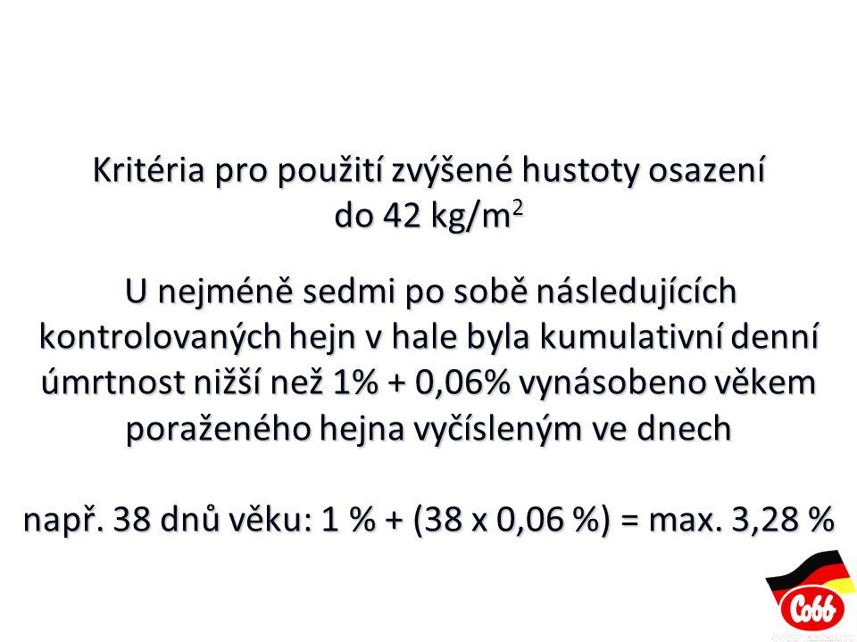 Kritéria pro použití zvýšené hustoty osazení do 42 kg/m 2 U nejméně sedmi po sobě následujících kontrolovaných hejn v hale byla kumulativní denní úmrt