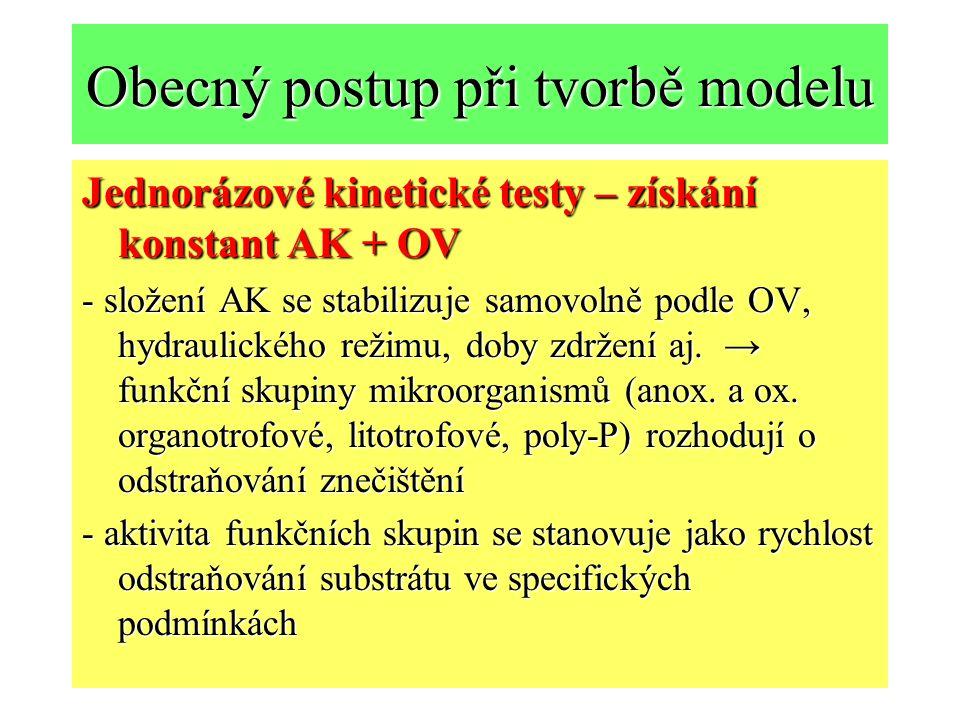 Jednorázové kinetické testy – získání konstant AK + OV - složení AK se stabilizuje samovolně podle OV, hydraulického režimu, doby zdržení aj. → funkčn