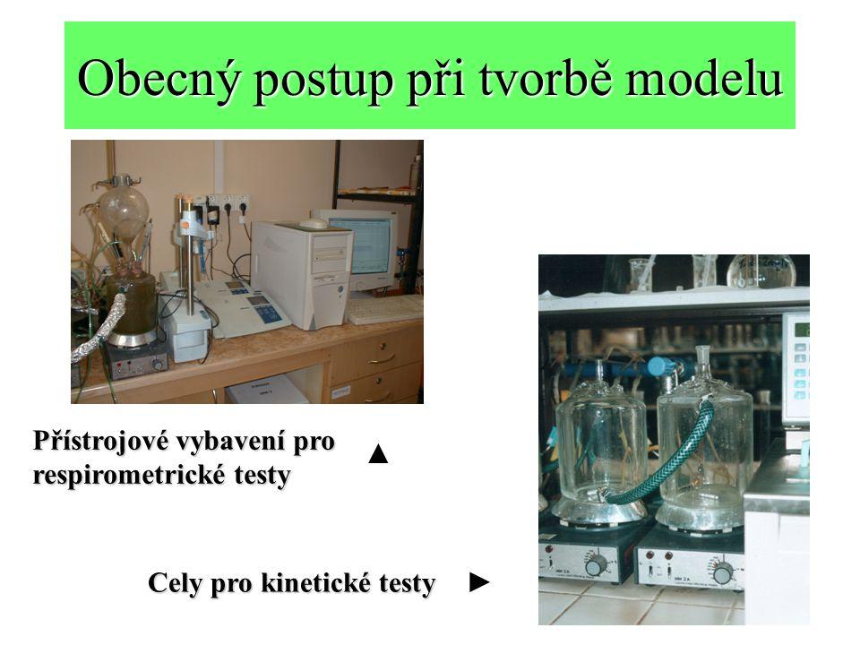Obecný postup při tvorbě modelu Přístrojové vybavení pro respirometrické testy Cely pro kinetické testy ▲ ►