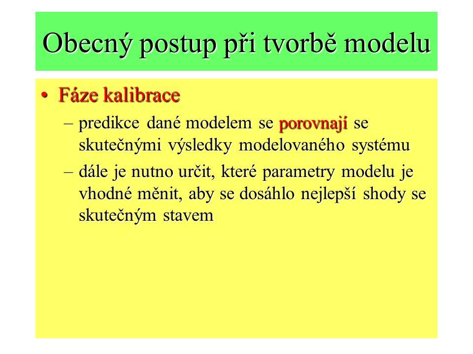 Obecný postup při tvorbě modelu Fáze kalibraceFáze kalibrace –predikce dané modelem se porovnají se skutečnými výsledky modelovaného systému –dále je