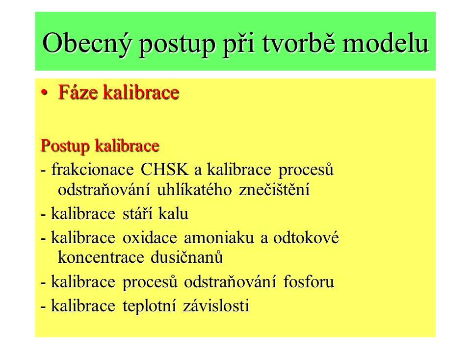 Obecný postup při tvorbě modelu Fáze kalibraceFáze kalibrace Postup kalibrace - frakcionace CHSK a kalibrace procesů odstraňování uhlíkatého znečištěn