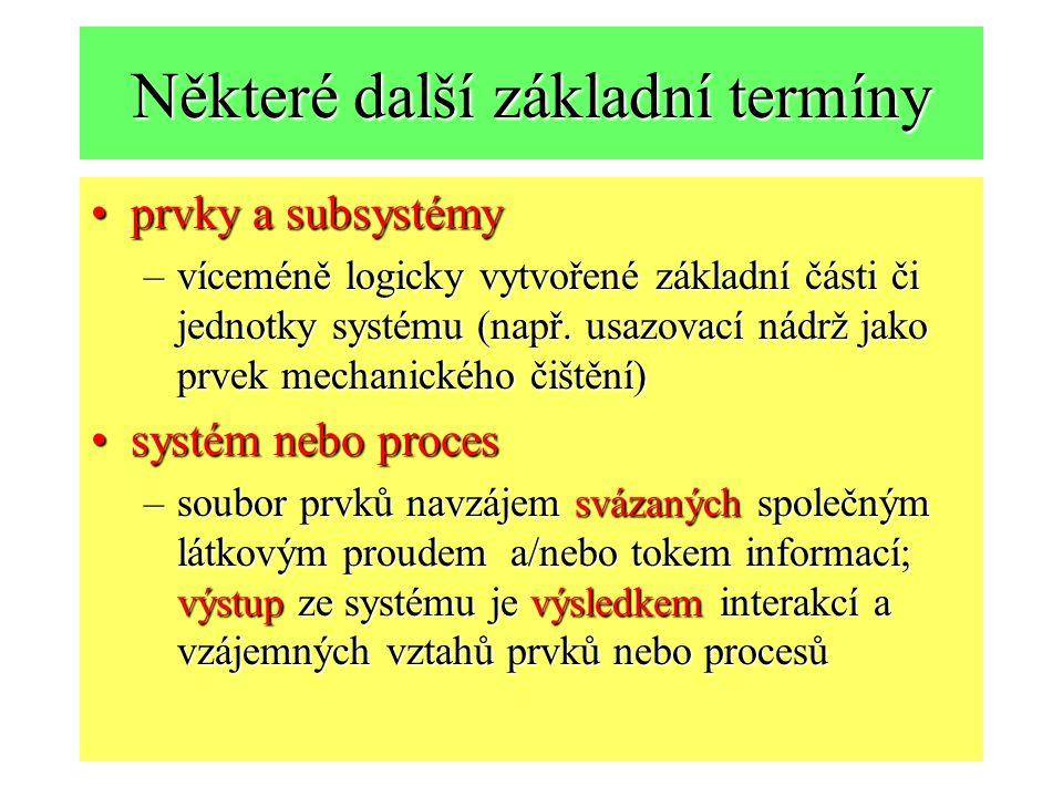 Některé další základní termíny prvky a subsystémyprvky a subsystémy –víceméně logicky vytvořené základní části či jednotky systému (např. usazovací ná