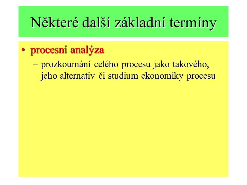 Některé další základní termíny procesní analýzaprocesní analýza –prozkoumání celého procesu jako takového, jeho alternativ či studium ekonomiky proces