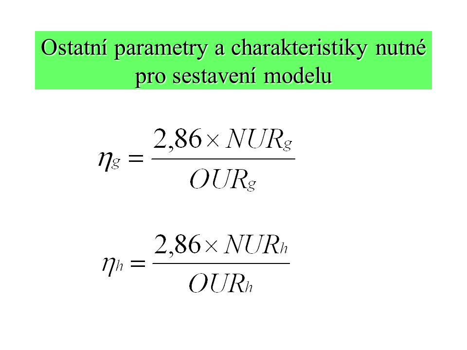 Ostatní parametry a charakteristiky nutné pro sestavení modelu