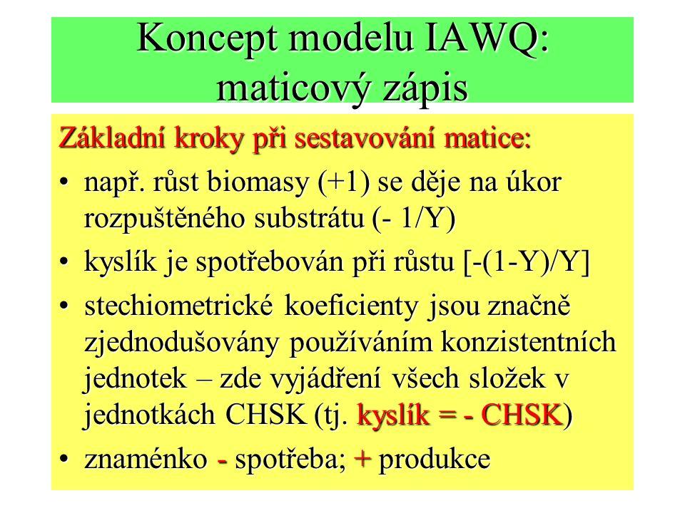 Koncept modelu IAWQ: maticový zápis Základní kroky při sestavování matice: např. růst biomasy (+1) se děje na úkor rozpuštěného substrátu (- 1/Y)např.