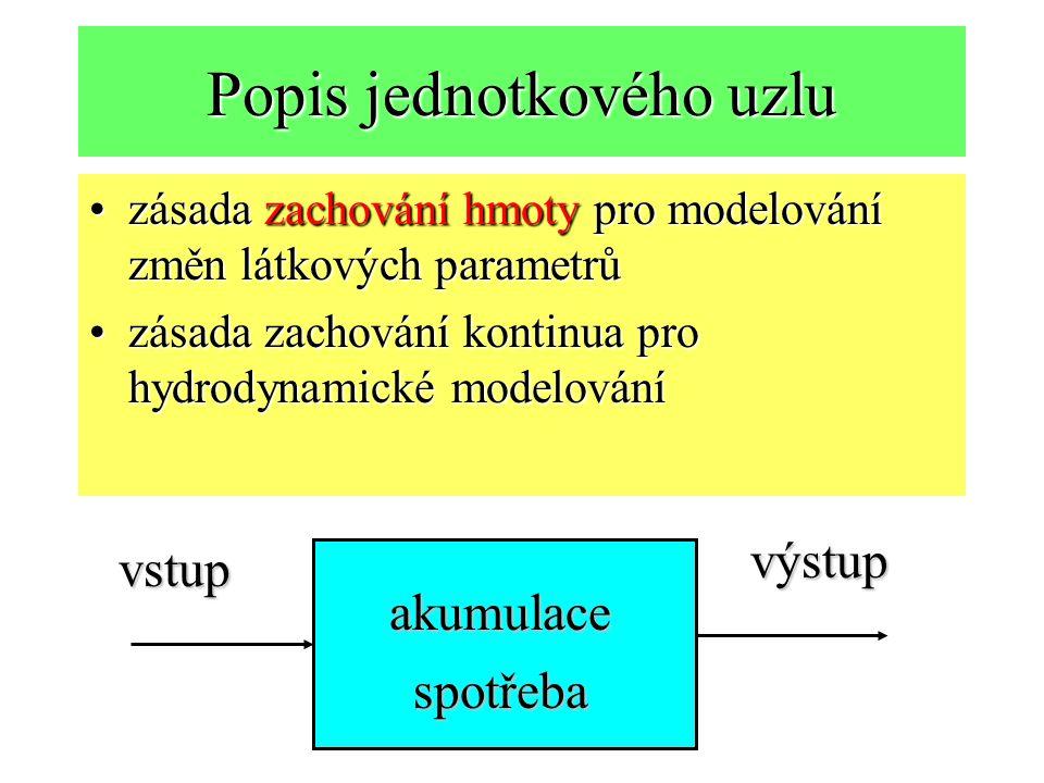 Popis jednotkového uzlu zásada zachování hmoty pro modelování změn látkových parametrůzásada zachování hmoty pro modelování změn látkových parametrů z