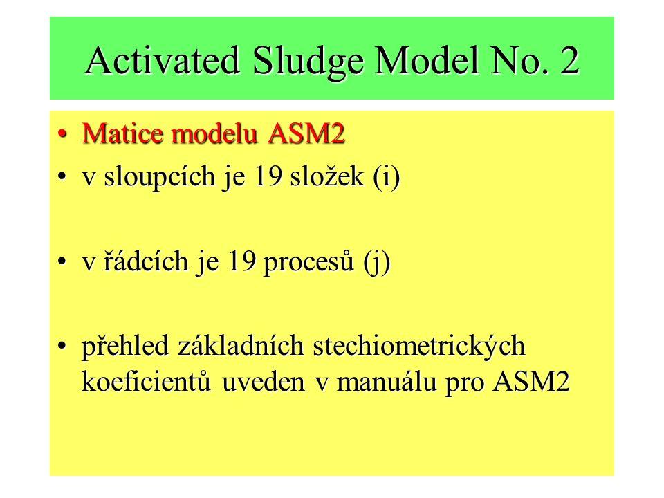 Activated Sludge Model No. 2 Matice modelu ASM2Matice modelu ASM2 v sloupcích je 19 složek (i)v sloupcích je 19 složek (i) v řádcích je 19 procesů (j)