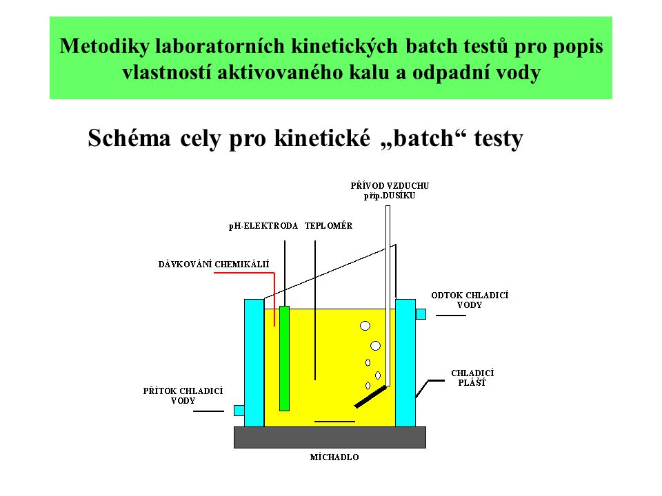 """Metodiky laboratorních kinetických batch testů pro popis vlastností aktivovaného kalu a odpadní vody Schéma cely pro kinetické """"batch"""" testy"""