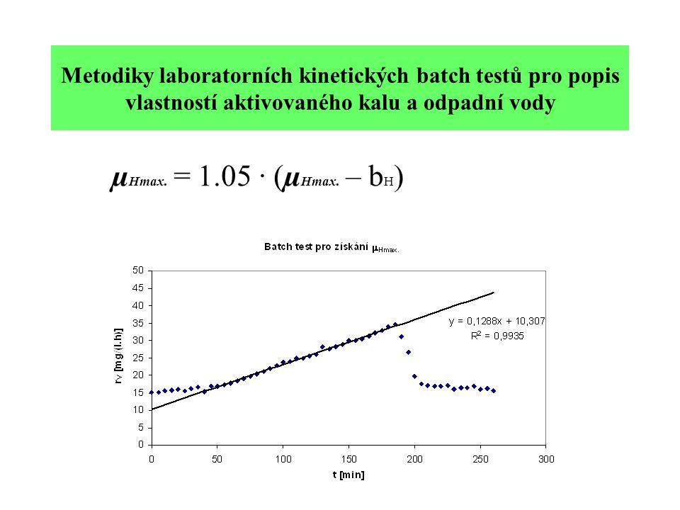 Metodiky laboratorních kinetických batch testů pro popis vlastností aktivovaného kalu a odpadní vody µ Hmax. = 1.05 · (µ Hmax. – b H )