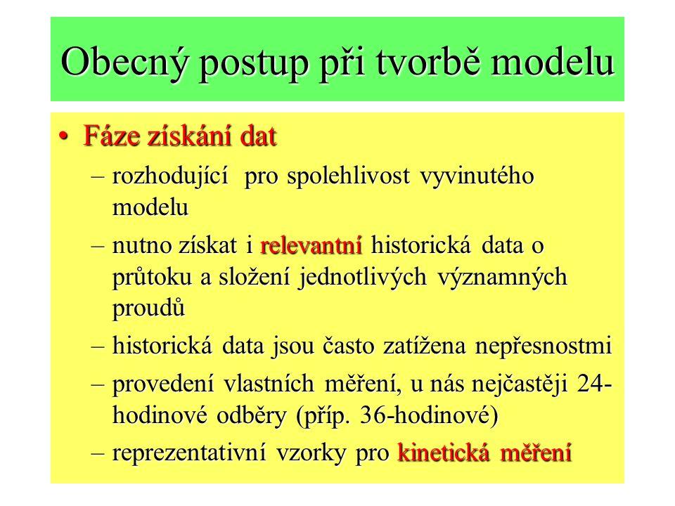 Obecný postup při tvorbě modelu Fáze získání datFáze získání dat –rozhodující pro spolehlivost vyvinutého modelu –nutno získat i relevantní historická