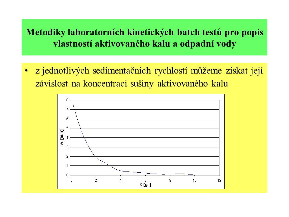 Metodiky laboratorních kinetických batch testů pro popis vlastností aktivovaného kalu a odpadní vody z jednotlivých sedimentačních rychlostí můžeme zí