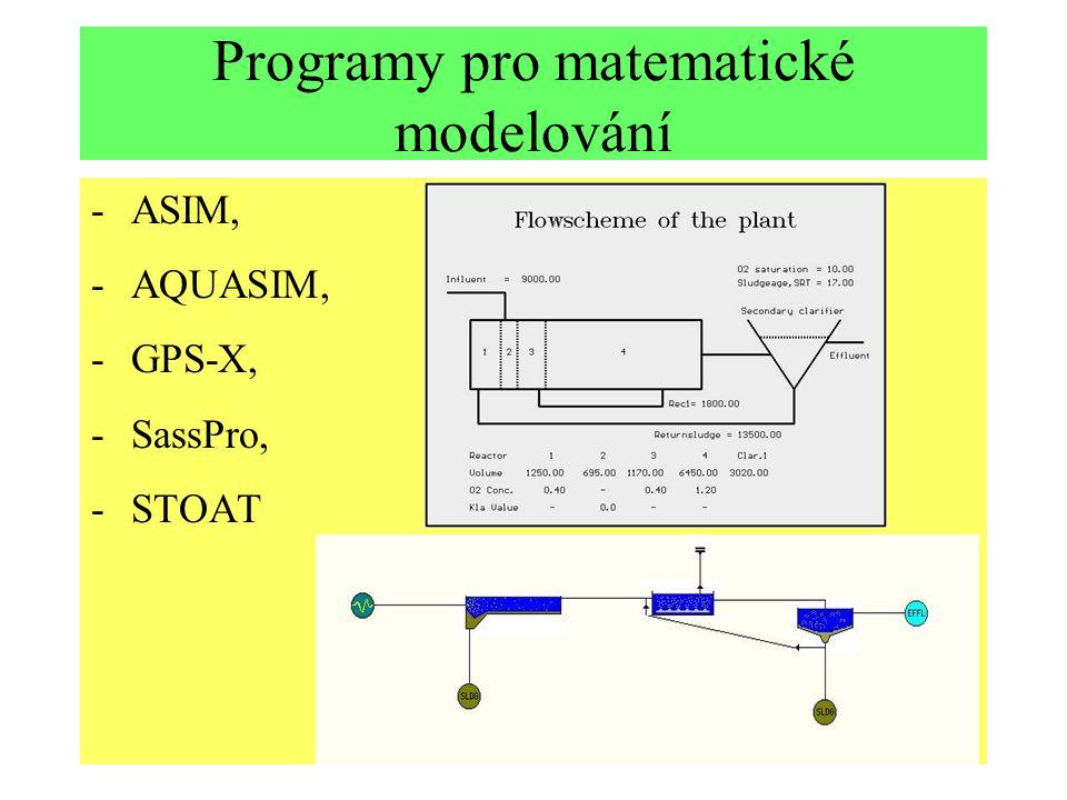 Programy pro matematické modelování -ASIM, -AQUASIM, -GPS-X, -SassPro, -STOAT