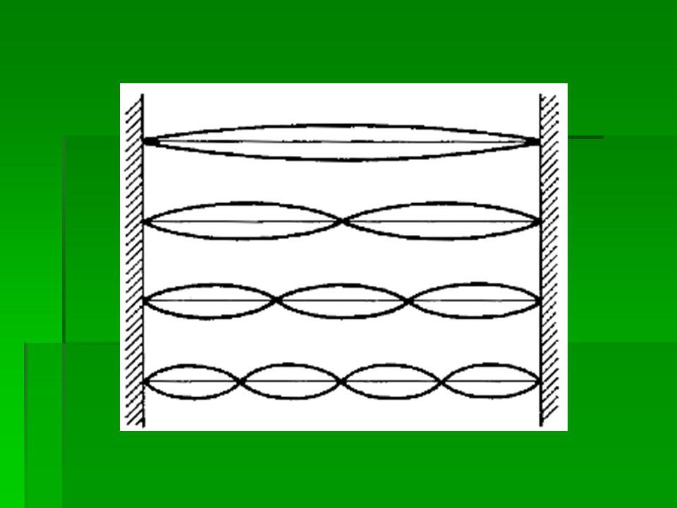  Podmínky vzniku zvuku působením chvění struny se podstatně zlepší, pokud jeden z pevných konců účinné délky struny je mechanicky spojen s tzv.