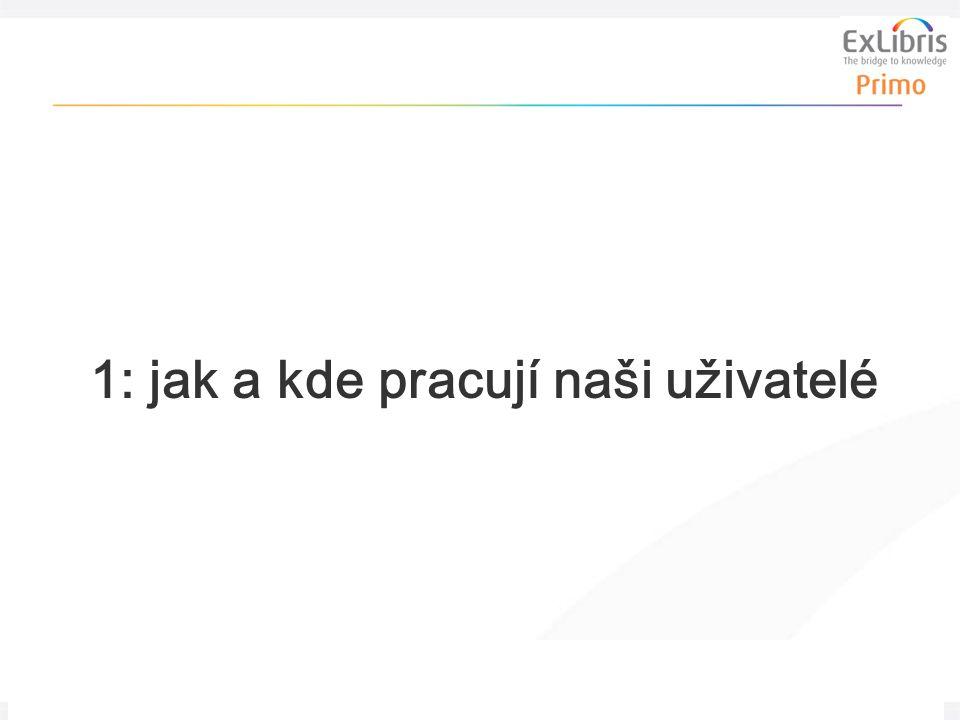 5 Nová generace vyhledávání a dodávání informací, 24. února 2011, Košice 1: jak a kde pracují naši uživatelé