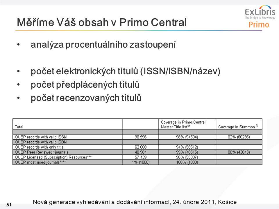 51 Nová generace vyhledávání a dodávání informací, 24. února 2011, Košice Měříme Váš obsah v Primo Central analýza procentuálního zastoupení počet ele
