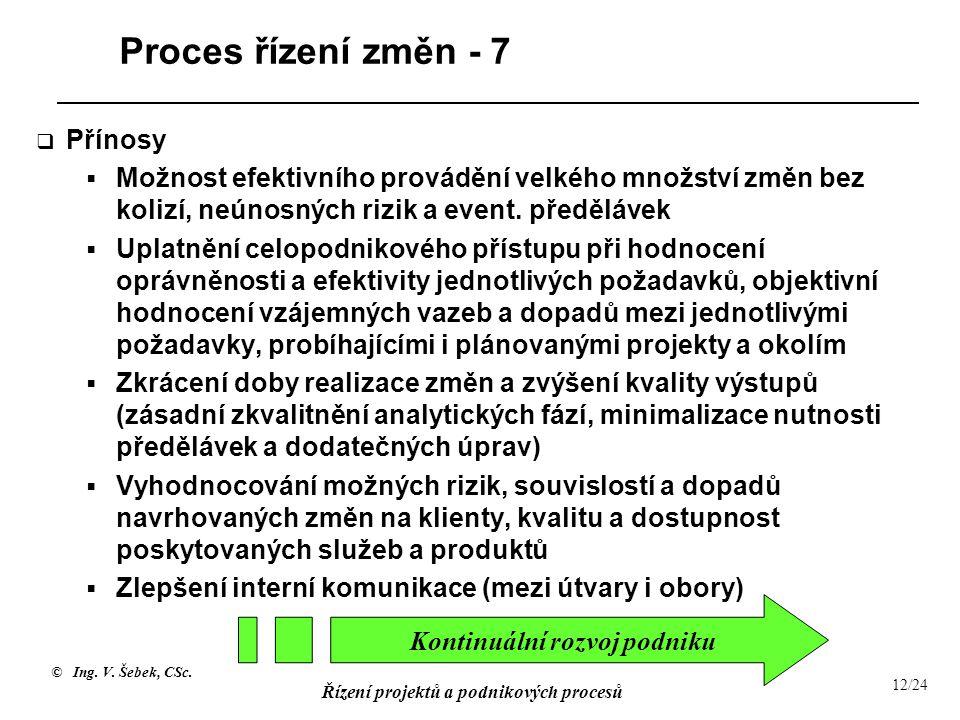 © Ing. V. Šebek, CSc. Řízení projektů a podnikových procesů 12/24 Proces řízení změn - 7  Přínosy  Možnost efektivního provádění velkého množství zm